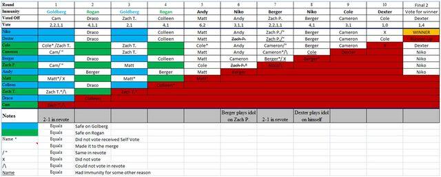 File:Voting Table.1.jpg