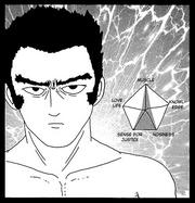 Musashi Gouda stats