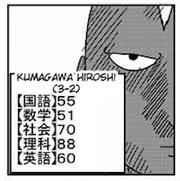 Hiroshi Kumagawa test scores