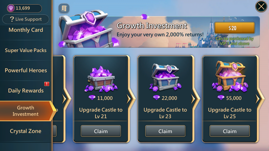 Growth investment