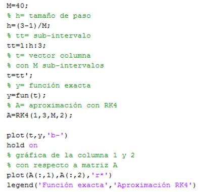 estabilidad de lyapunov matlab code