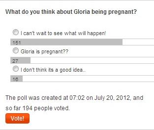 Gloria Poll 2