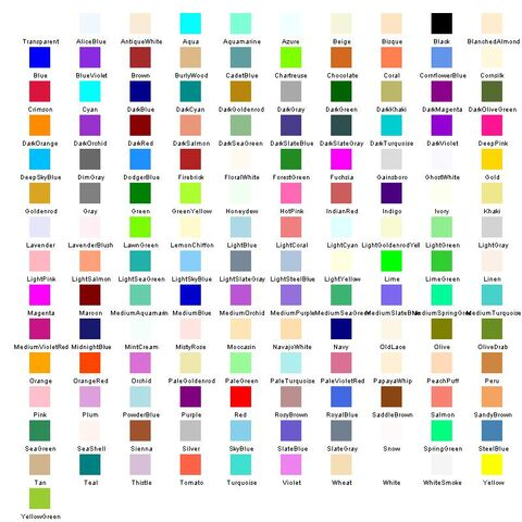 File:ColorChart.jpg