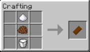 Crafting Chocolate Bar a