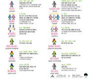 젠더의+종류 마게JLIPS (1)