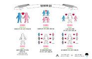 성지향성의+종류-마게JLIPS
