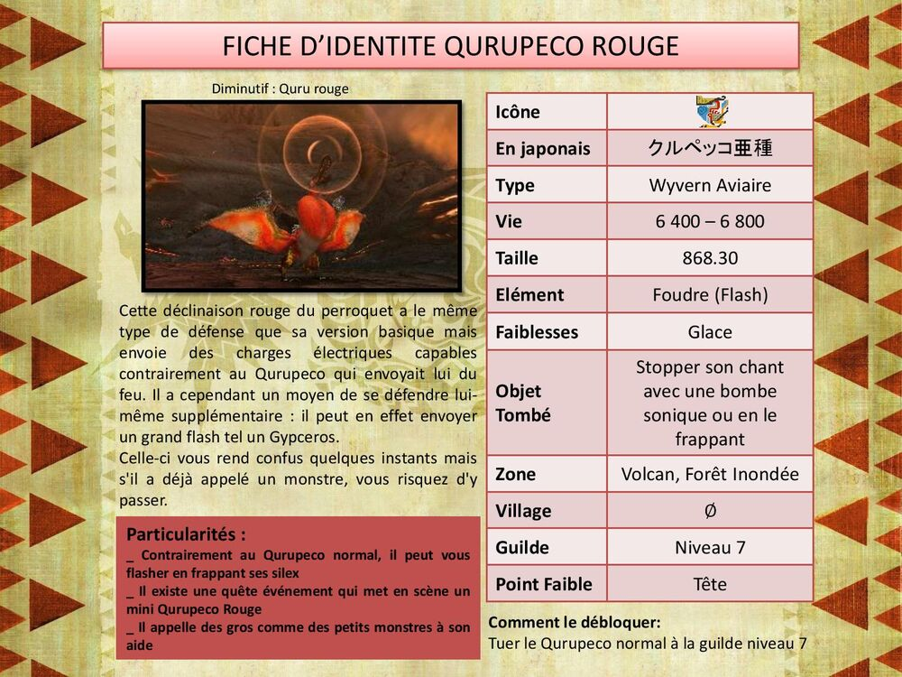 Qurupeco Rouge-page-001