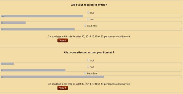 Résultats sondage Twicth
