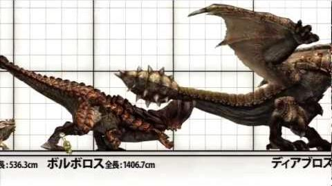 Monster Hunter 3 Ultimate Wii U HD Monster Sizes