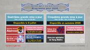 MHWI-Roadmap 2020 fr