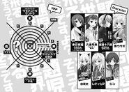 Mondaiji-tachi ga isekai kara kuru soudesu yo v10 Map