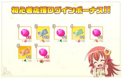 Beginner login rewards