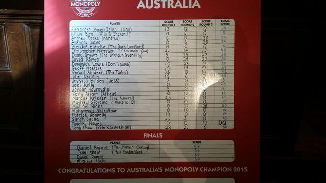 File:Australia2015PrelimResults.jpeg