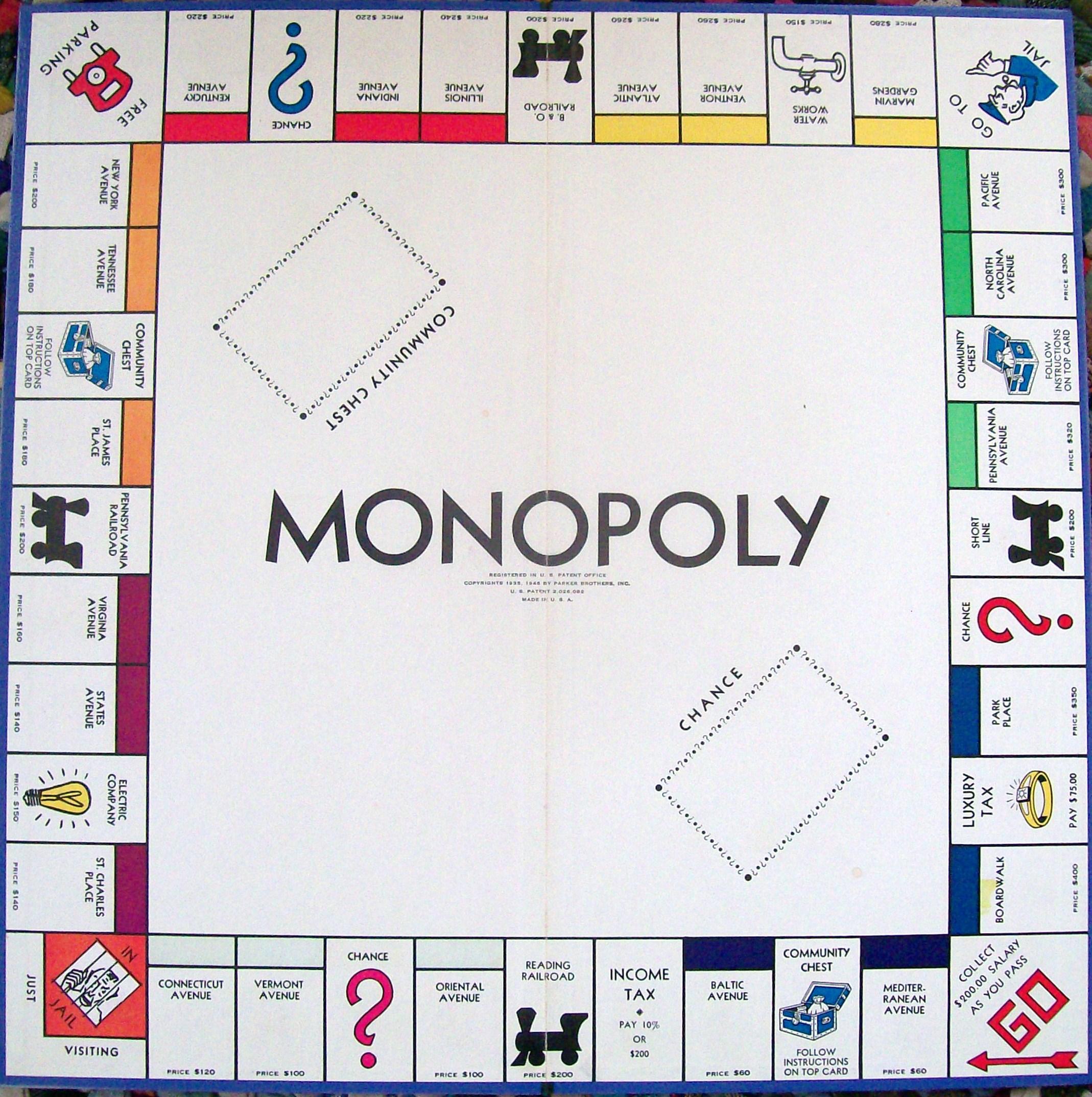 Ziemlich Monopol Spielbrett Vorlage Fotos - Entry Level Resume ...
