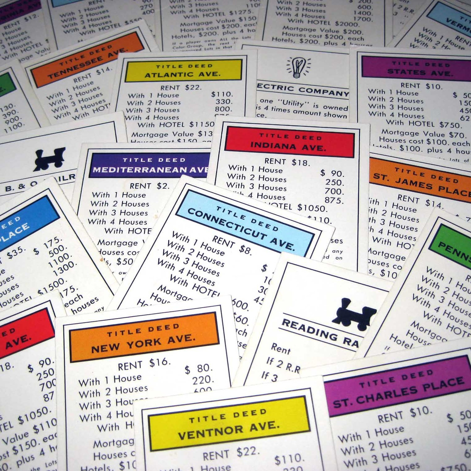 photo about Printable Monopoly Property Cards called Home Monopoly Wiki FANDOM driven as a result of Wikia