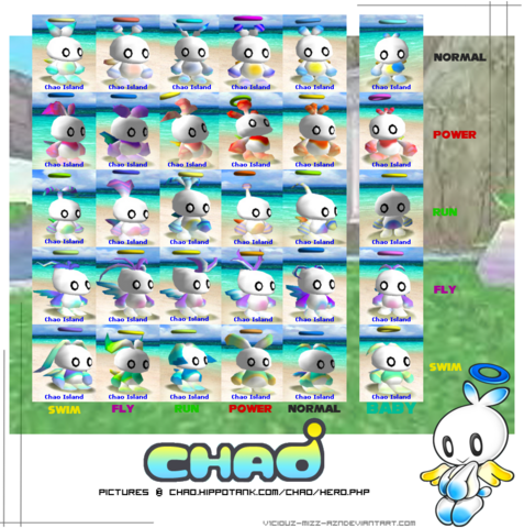 File:Hero Evolution Chao Chart by ChaoGarden.png