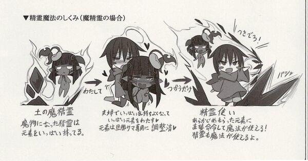 Mechanics of elemental magic2
