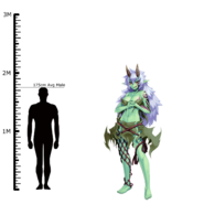 Human scale vs Ogre