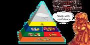 Monster girl food pyramid by themasterofantics-d78cv6d