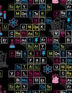 Facebook - periodic table of monsterments