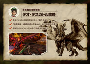 MH4-Teostra Strategy