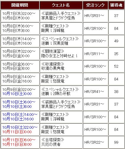 MHFG Joint Festival Shikure List Example