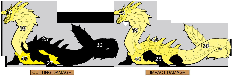 Lagiacrus Monster Hunter Wiki Fandom