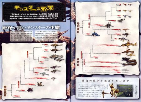 MH classifacation list
