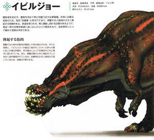 Deviljho-Encyclopedia-Scan