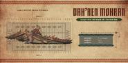 MH4U-Dah'ren Mohran Infographic 001