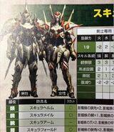 Mh4 scylla series armor