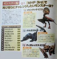 Top10mostwantedinMHP3