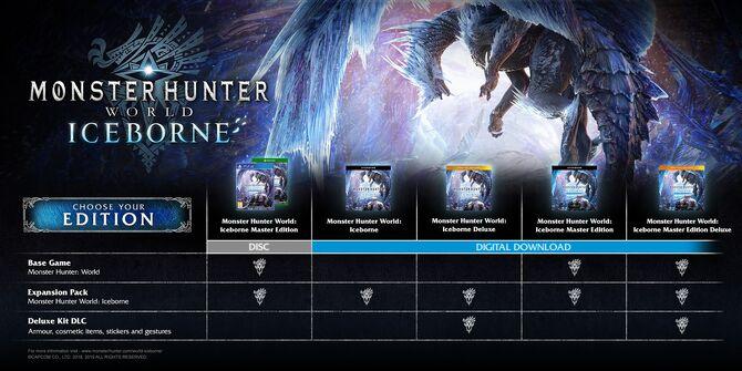 MHW Iceborne cuadro