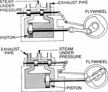 Steam-engine-300x257