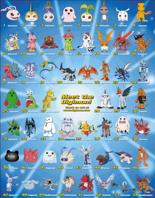 Digimon | Monster Moviepedia | FANDOM powered by Wikia