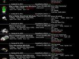 Mars Inc.list