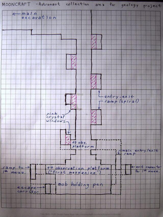 GE-astropit-drawing