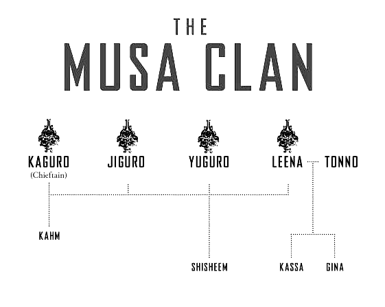 File:Musa clan.png
