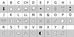 Alfabeto Petiso