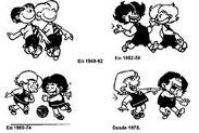 Evolución de Zipi y Zape