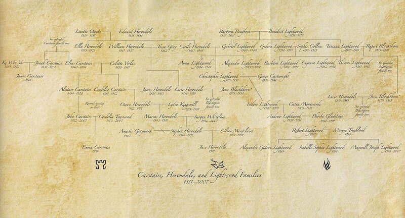 Clockwork Princess Family Tree Og75 Advancedmassagebysara