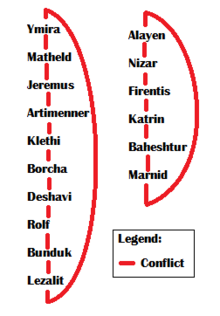 Mount and blade hero conflicts