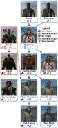 Mount&Blade Mercenary troop tree