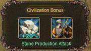 Persia Civ Bonus