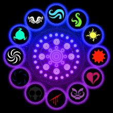 ZodiacAspects