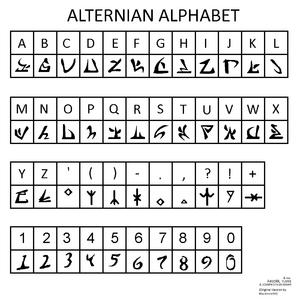 AlternianAlphabetComplete