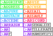 Strife commands