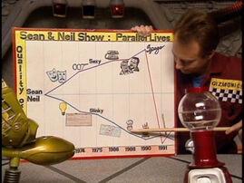 TheSean&NeilShow