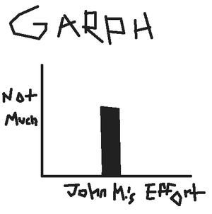 Johnm