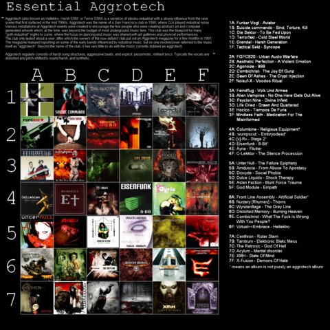 File:Aggrotech.png
